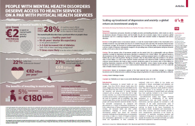 Download Infographic Article The World Federation Of Mental Health